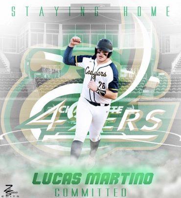 Lucas Martino: UNC Charlotte